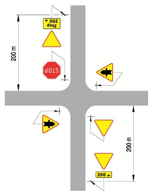 Oznakowanie skrzyżowania znakiem A-7 z tabliczką T-1 dla v > 60 km/h