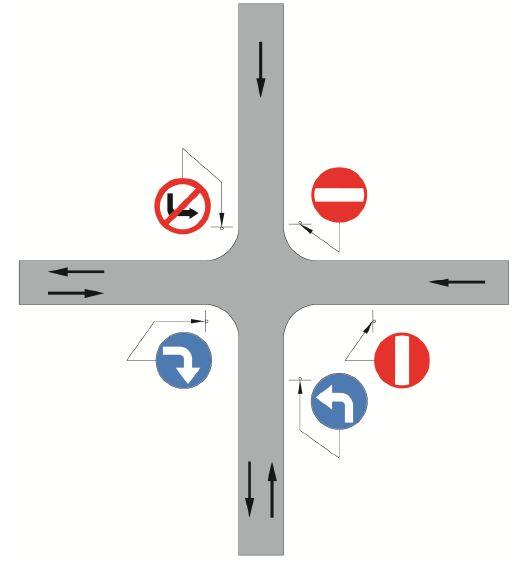 Zastosowanie znaku C-4 na skrzyżowaniu o czterech wlotach