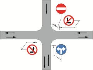 Zastosowanie znaku C-8 na skrzyżowaniu o czterech wlotach